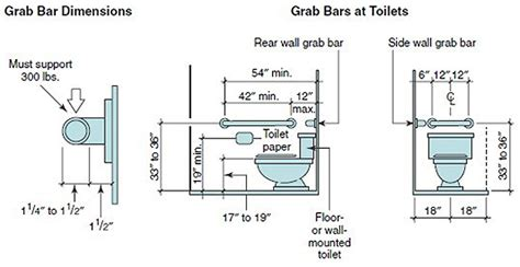 ada requirements for bathroom grab bars adjusting your home for accessible living