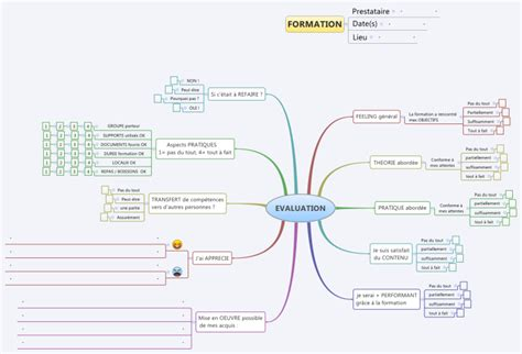 tutorial xmind pdf xmind evaluation mind map biggerplate