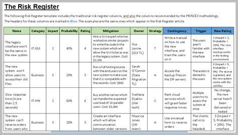 hazard risk register template risk register template sadamatsu hp