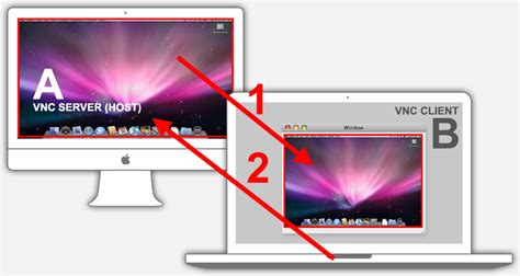 best vnc client tweaking4all best vnc client for macos x or how