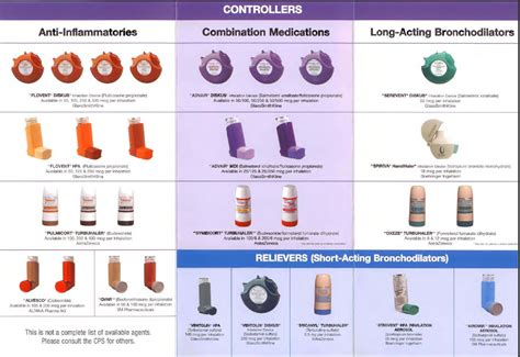 asthma inhalers you can get additional details at the