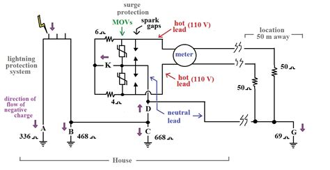 surge diverter wiring diagram system in a power surge