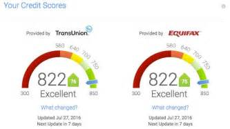 credit karma review is it really free