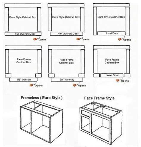 frameless kitchen cabinet plans frameless kitchen cabinets hatchett design remodel