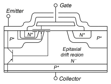 igbt transistor how it works igbt transistor how it works 28 images igbt insulated gate bipolar transistors todays