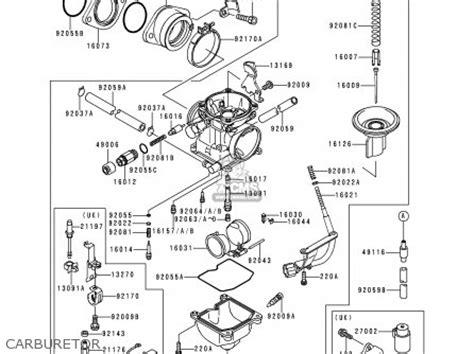 kawasaki bayou 300 wiring diagram pdf kawasaki wiring