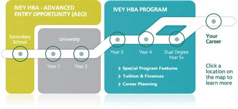 Professional Mba Csu Degree Roadmap by The Ivey Hba Program Road Map Ivey Business School