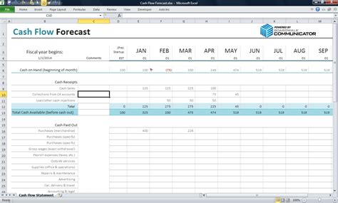 free flow forecast template best photos of management template excel business