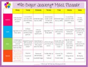 Diet Calendar Template by No Sugar Diet Plan