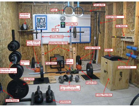 25 best ideas about crossfit garage on
