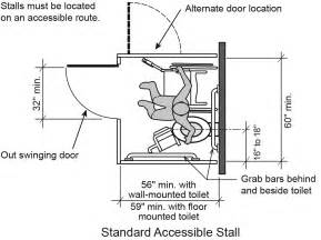 Handicap Accessible Bathroom Floor Plans A Planning Guide For Making Temporary Events Accessible To