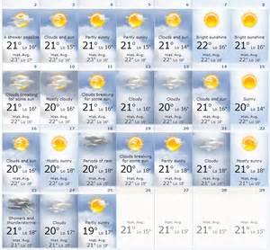 Weather In In December Weather Lanzarote December 2012 Lanzarote Information