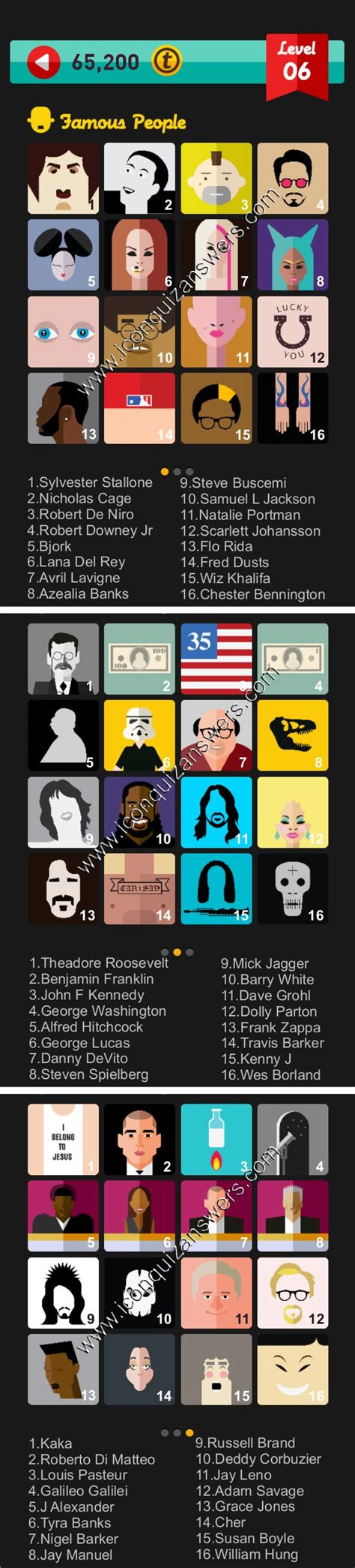 celeb pop quiz answers icon pop quiz famous people level 6 answers for iphone