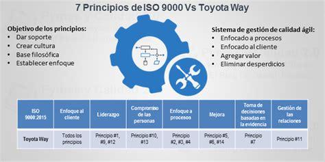 El reporte A3 de Toyota   Un práctico para resolver no