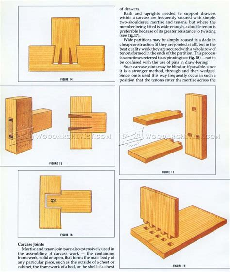 mortise  tenon joint woodarchivist
