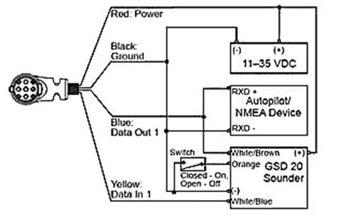 garmin gpsmap power and data cable pinout diagram