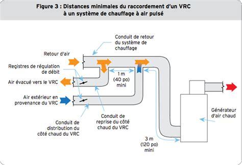 brancher un radiateur électrique 4951 branchement chauffage electrique finest branchement