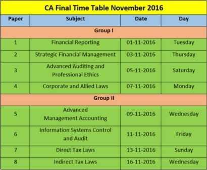 table ca ca ipcc table november 2017 details cakart