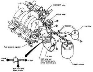 2000 Nissan Altima Fuel Filter 1998 Nissan Quest Fuel Filter Engine Performance Problem