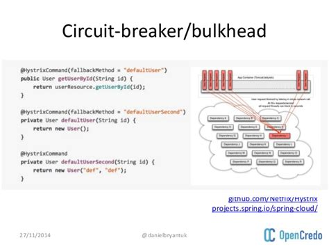 circuit breaker pattern java exle mucon 2014 quot building java microservices for the cloud quot
