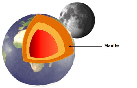 Teh S Mantle magnetosphere pictures posters news and on your pursuit hobbies interests and worries