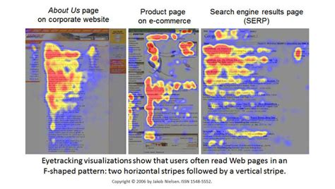 a pattern language for web usability usability mistakes that you should be aware of
