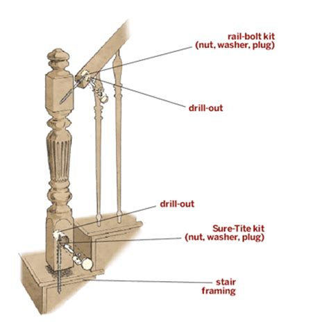 Banister Repair How To Upgrade A Newel Post 12 Diy Projects To Add Old