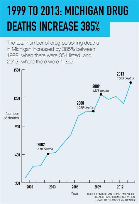 Michigan Opiate Detox Centers by Overdose Deaths Rising In Michigan Michigan Radio