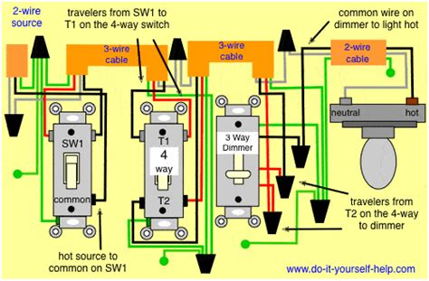 3 way dimmer switch wiring diagram adorable 0 newomatic