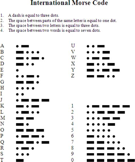 Why Was Morse Code Invented?   Wonderopolis
