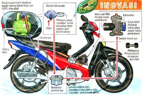 Tabung Nos Untuk Mobil bahan bakar gas untuk sepeda motor patriazone wawasan