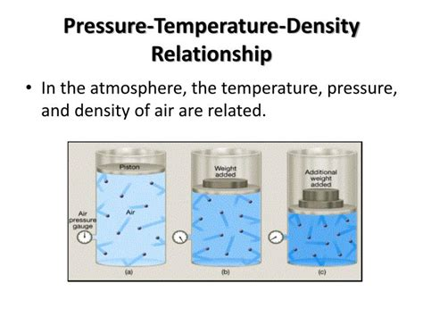 How To Find The Density Of Air In A Room by Ppt Section 11 2 Properties Of The Atmosphere