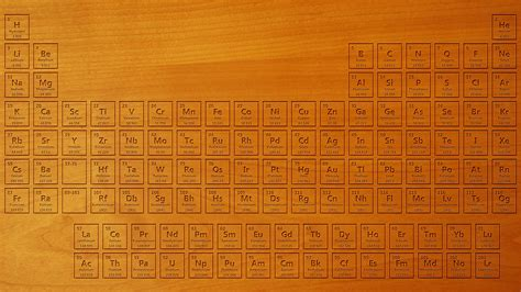 Periodic Table Of Wood by Wooden Periodic Table Wallpaper 4k Periodic Table Wallpapers