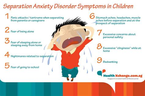 separation anxiety symptoms separation anxiety disorder symptoms in children healthtips infographic anxiety