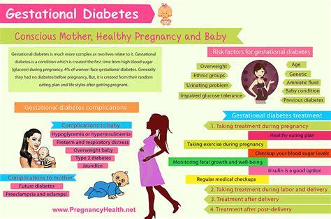 gestational diabetes food plan gestational diabetes diet and meal plan pregnancy health