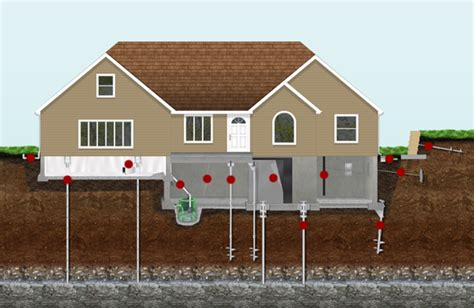house foundation types different types of home foundations