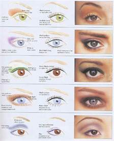 different types of eye colors set makeup my style