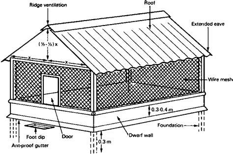 house designs plans pictures