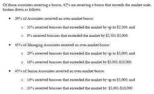 Memo Format Bullet Points Associate Bonus Orrick Charts A Steady Course Above The