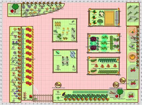 Kitchen Garden Planner Uk Garden Plan 2013 Kitchen Garden