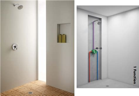 Bath Shower Head behind the walls how does a shower work abode