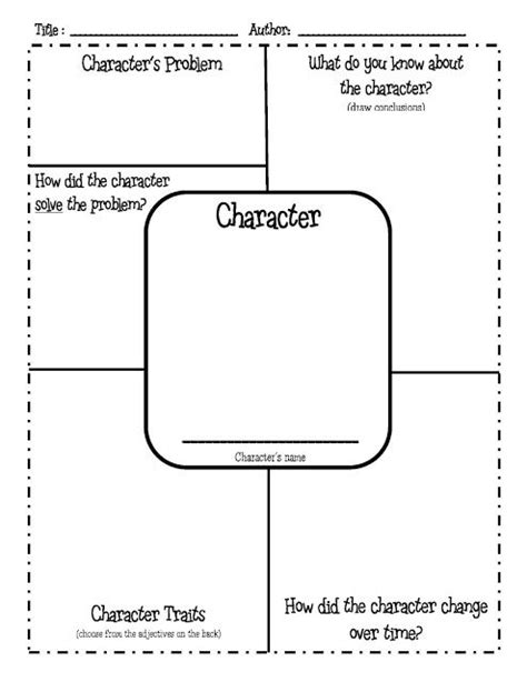 Printable Graphic Organizer Character Map | character map graphic organizers pinterest