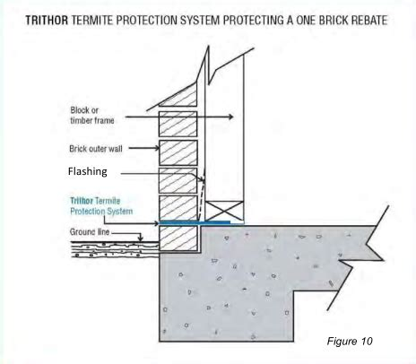 Section One Protection Services by Installation Process