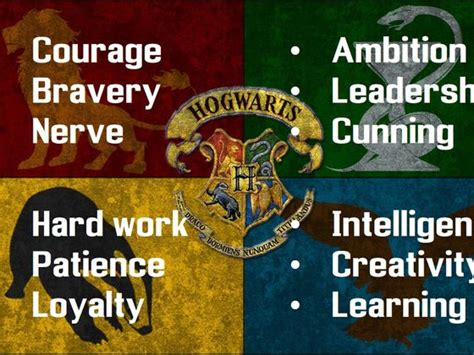 which hogwarts house am i in what hogwarts house am i house plan 2017