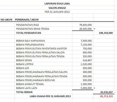 contoh contoh laporan keuangan perusahaan manufaktur apexwallpapers