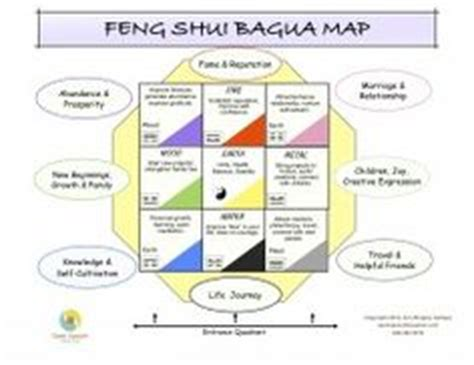 1000 images about feng shui bagua map on feng