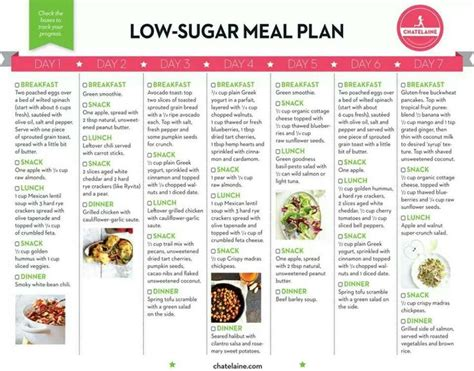 7 Day Sugar Detox Meal Plan Pdf by Sugar Free Diet Meal Plans Asian Vegetables How To Cook