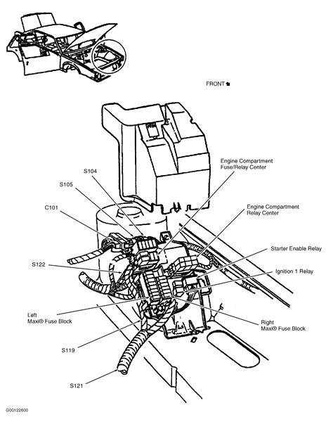 small engine service manuals 1999 pontiac bonneville spare parts catalogs 1999 pontiac bonneville relay diagrams imageresizertool com