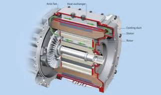 Electric Vehicles Power The Motor By 170kw Electric Traction Motor Zytek Automotive Evlist