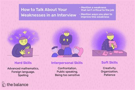 15 interview questions and answers to help you crack the dream job